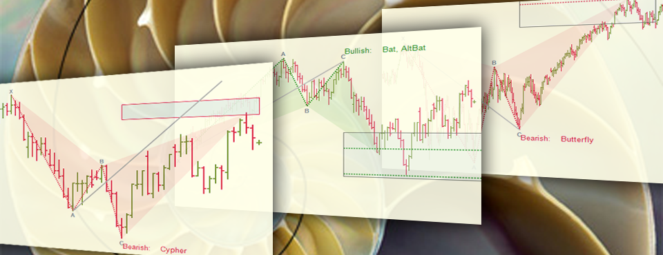 Learn about the power of Harmonic Patterns and how they can improve your trading! Fibonacci Harmonic Trading