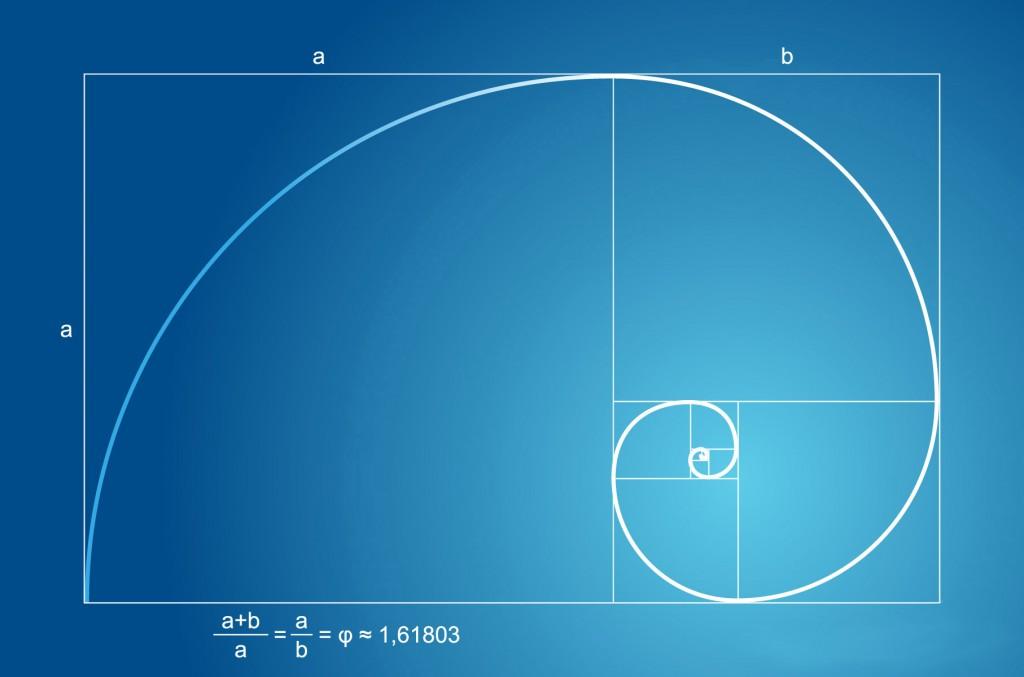 Chapter 2: Fibonacci / Harmonics