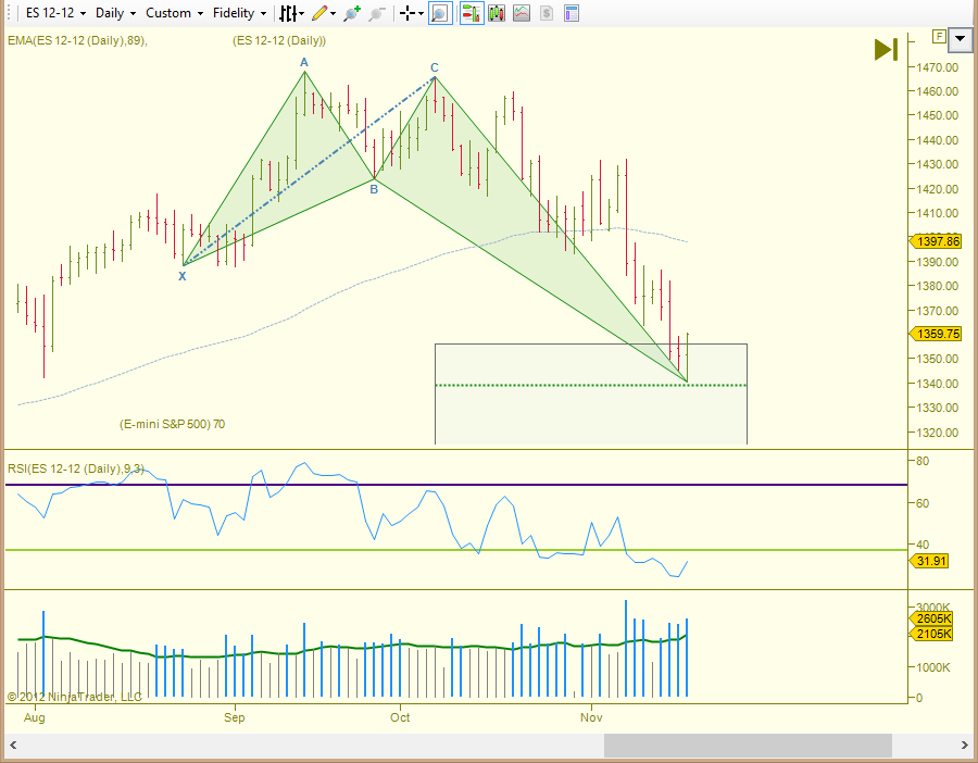 Historical forex data ninjatrader