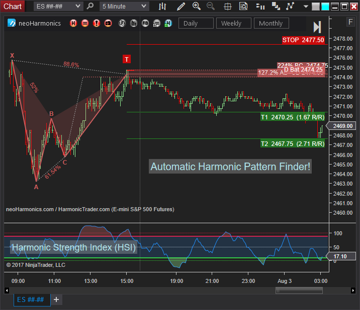 Get Started with the Swing Toolkit for NinjaTrader 8