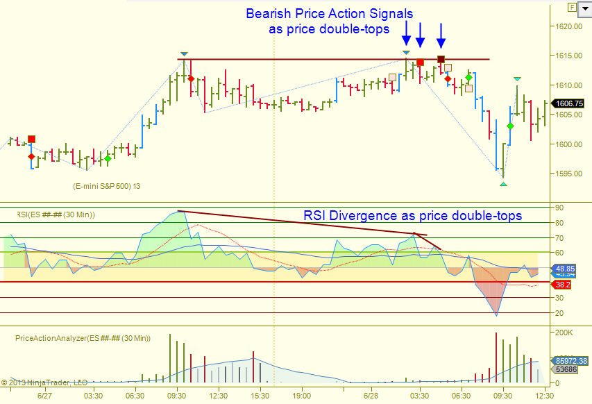 Momentum Indicators for NinjaTrader 8 « UppDnn com